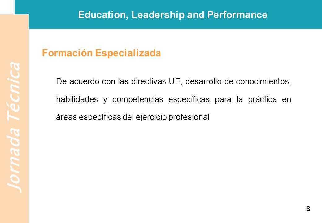 Jornada Técnica Education, Leadership and Performance Formación Especializada De acuerdo con las directivas UE, desarrollo de conocimientos, habilidad