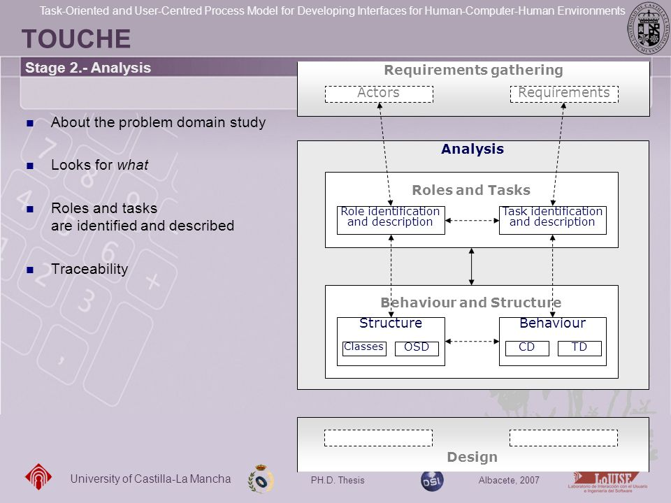 University of Castilla-La Mancha PH.D. Thesis Albacete, 2007 Task-Oriented and User-Centred Process Model for Developing Interfaces for Human-Computer