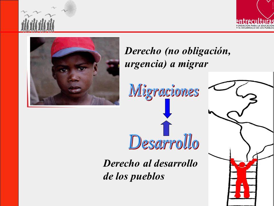 Derecho (no obligación, urgencia) a migrar Derecho al desarrollo de los pueblos
