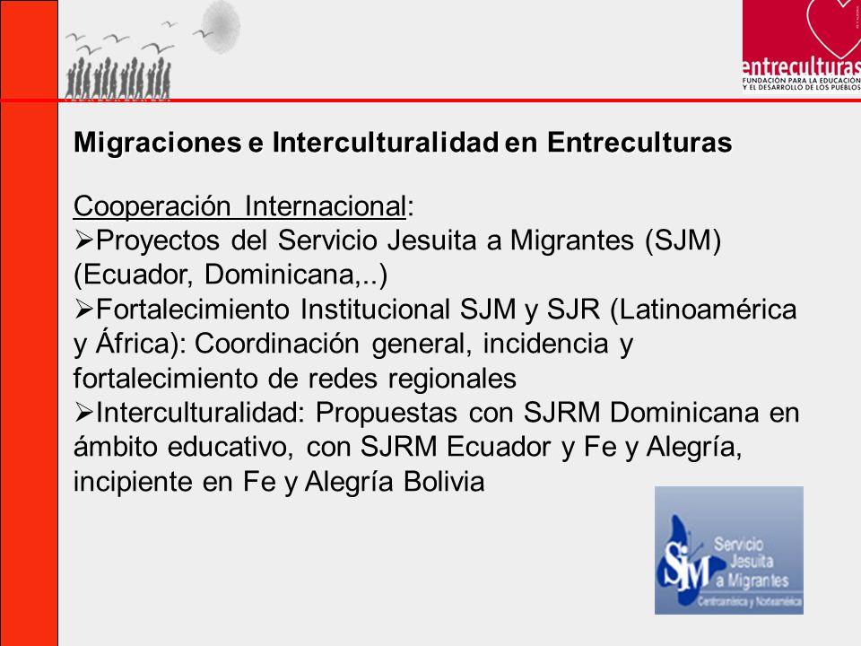Migraciones e Interculturalidad en Entreculturas Cooperación Internacional Cooperación Internacional: Proyectos del Servicio Jesuita a Migrantes (SJM)