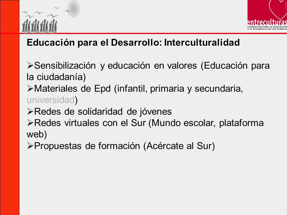 Educación para el Desarrollo: Interculturalidad Sensibilización y educación en valores (Educación para la ciudadanía) Materiales de Epd (infantil, pri