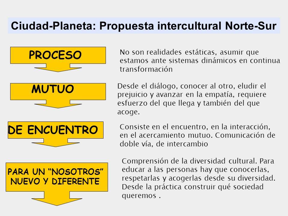 Ciudad-Planeta: Propuesta intercultural Norte-Sur PROCESO DE ENCUENTRO PARA UN NOSOTROS NUEVO Y DIFERENTE MUTUO No son realidades estáticas, asumir qu