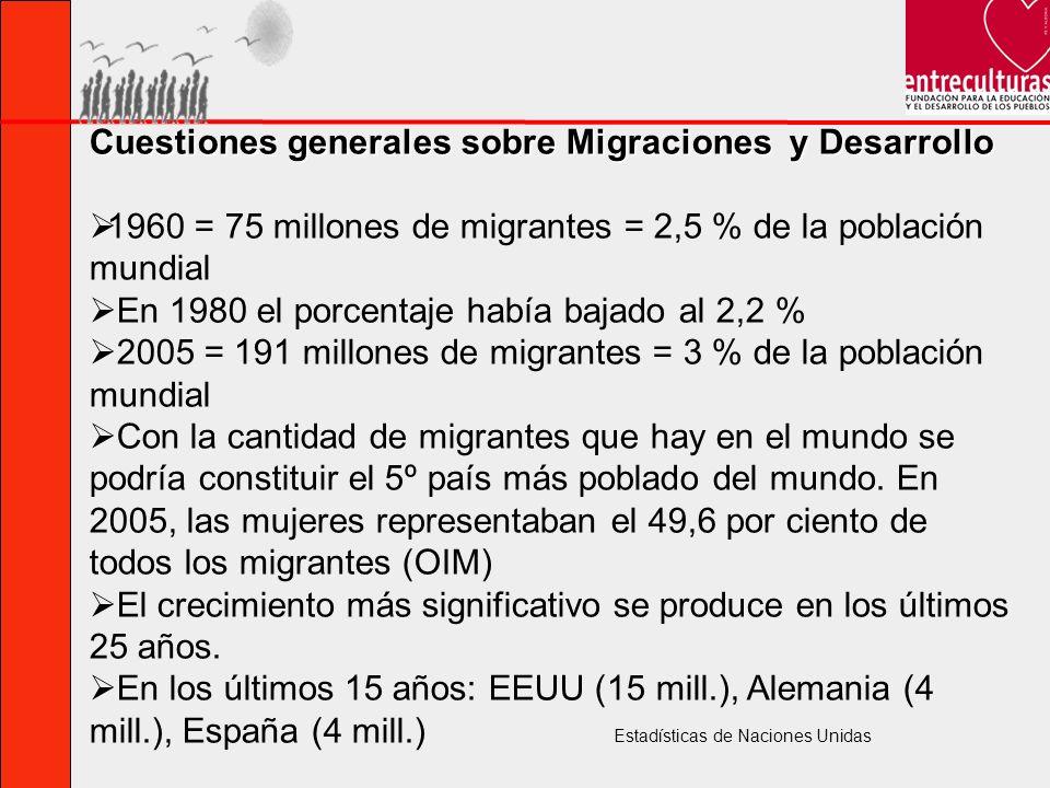 Cuestiones generales sobre Migraciones y Desarrollo 1960 = 75 millones de migrantes = 2,5 % de la población mundial En 1980 el porcentaje había bajado