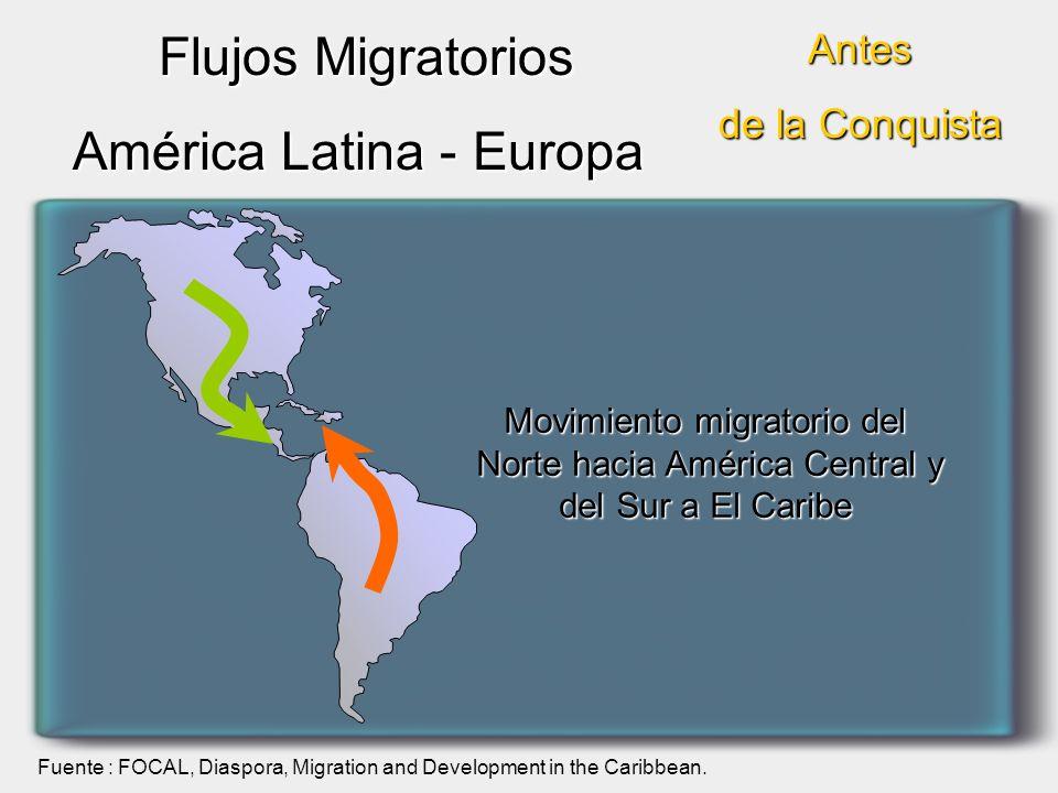 Flujos Migratorios América Latina - Europa Antes de la Conquista Movimiento migratorio del Norte hacia América Central y Norte hacia América Central y