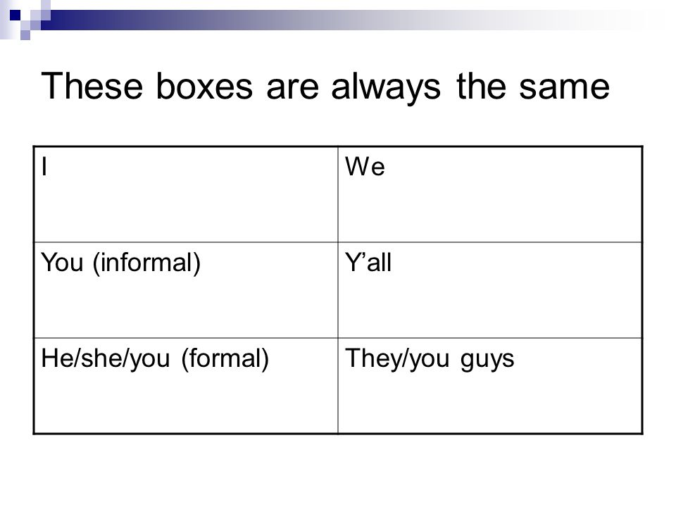 These boxes are always the same IWe You (informal)Yall He/she/you (formal)They/you guys