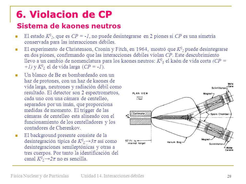Unidad 14. Interacciones débilesFísica Nuclear y de Partículas 29 El estado K 0 2, que es CP = -1, no puede desintegrarse en 2 piones si CP es una sim