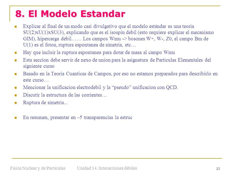 Unidad 14. Interacciones débilesFísica Nuclear y de Partículas 35 Explicar al final de un modo casi divulgativo que el modelo estándar es una teoria S