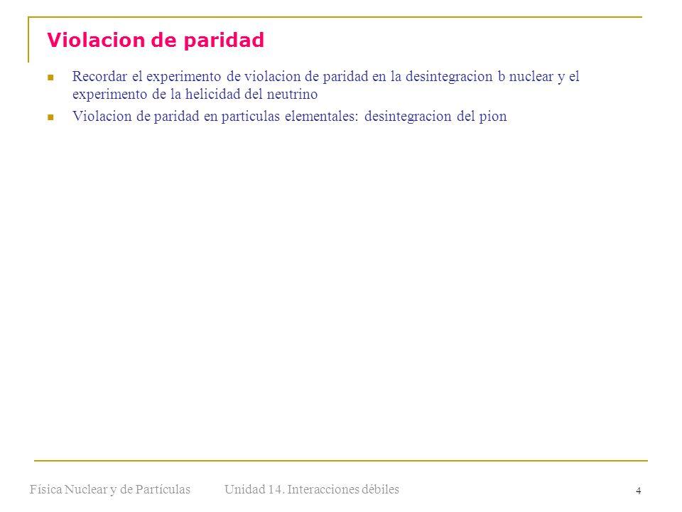 Unidad 14. Interacciones débilesFísica Nuclear y de Partículas 4 Recordar el experimento de violacion de paridad en la desintegracion b nuclear y el e