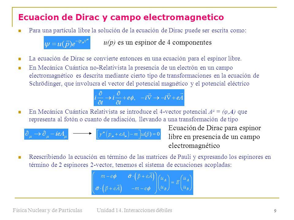 Unidad 14. Interacciones débilesFísica Nuclear y de Partículas 9 Para una partícula libre la solución de la ecuación de Dirac puede ser escrita como: