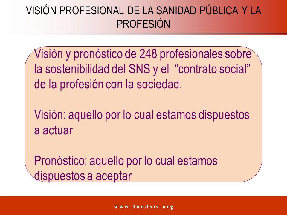 w w w.f u n d s i s. o r g Cuestión 1.24.