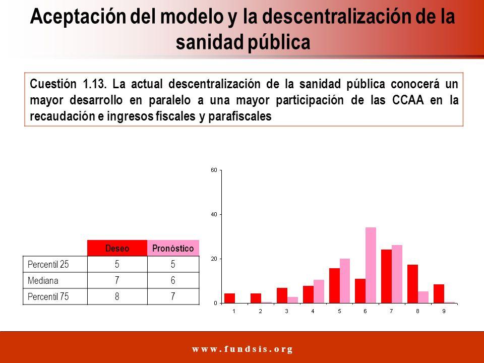 w w w. f u n d s i s. o r g DeseoPronóstico Percentil 2555 Mediana76 Percentil 7587 Cuestión 1.13.