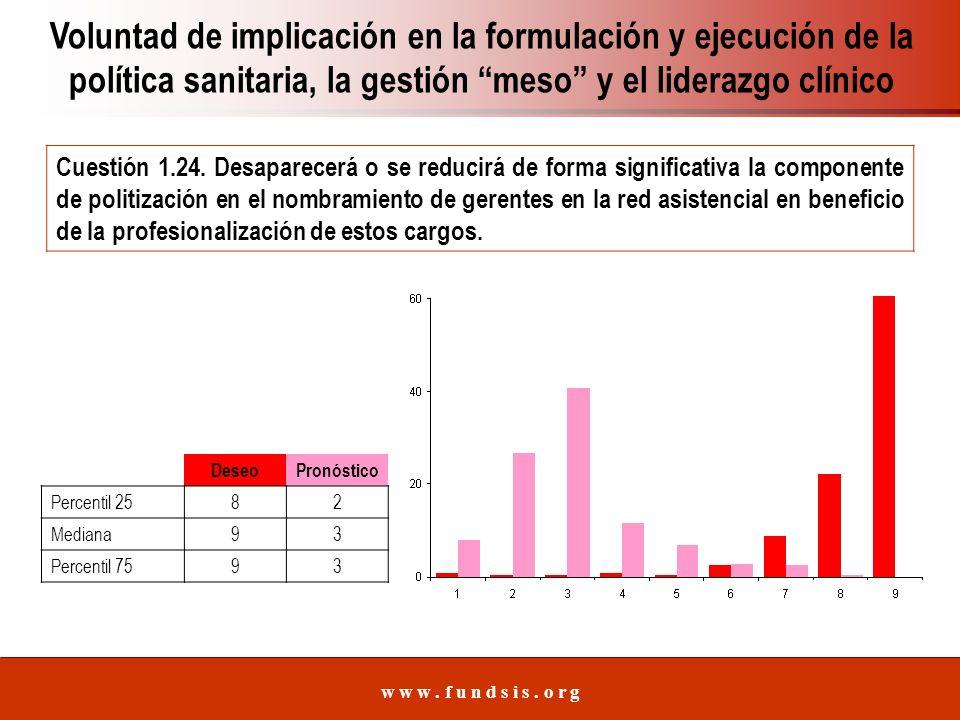 w w w. f u n d s i s. o r g Cuestión 1.24.