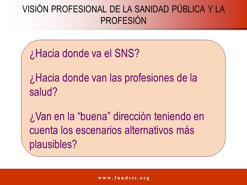 w w w.f u n d s i s. o r g Cuestión 2.34.