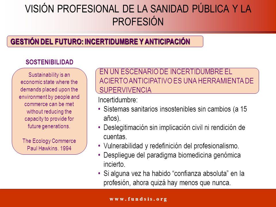 w w w.f u n d s i s. o r g VISIÓN PROFESIONAL DE LA SANIDAD PÚBLICA Y LA PROFESIÓN ¿QUÉ FUTURO.