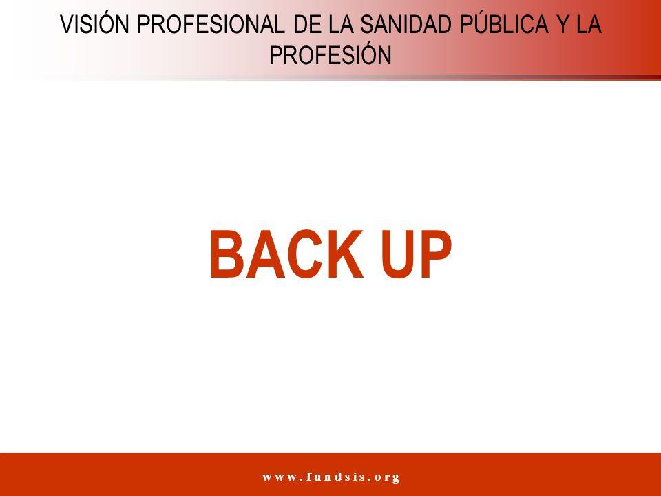 w w w. f u n d s i s. o r g BACK UP VISIÓN PROFESIONAL DE LA SANIDAD PÚBLICA Y LA PROFESIÓN