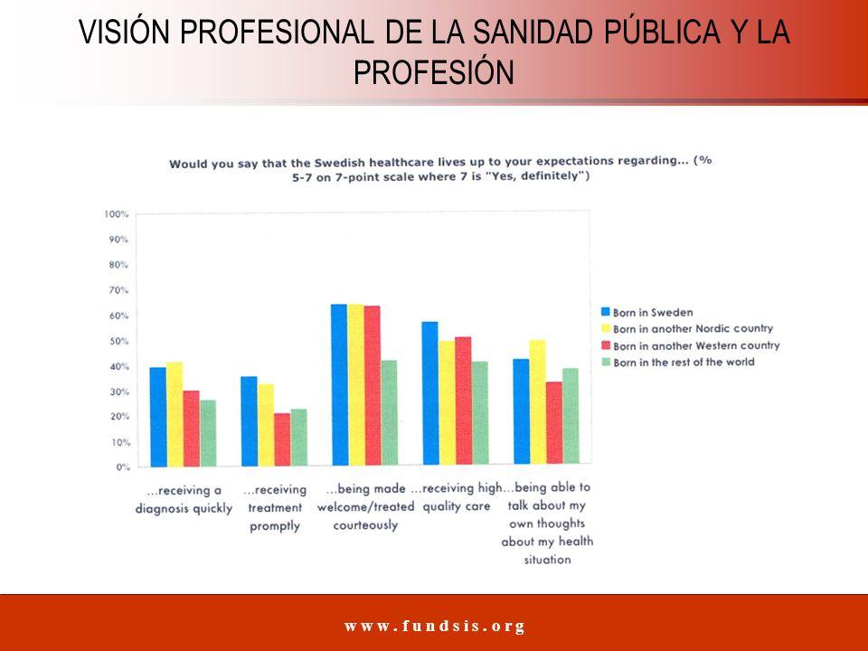 w w w. f u n d s i s. o r g VISIÓN PROFESIONAL DE LA SANIDAD PÚBLICA Y LA PROFESIÓN