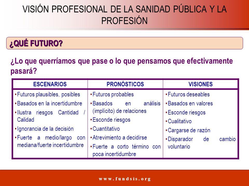 w w w. f u n d s i s. o r g VISIÓN PROFESIONAL DE LA SANIDAD PÚBLICA Y LA PROFESIÓN ¿QUÉ FUTURO.