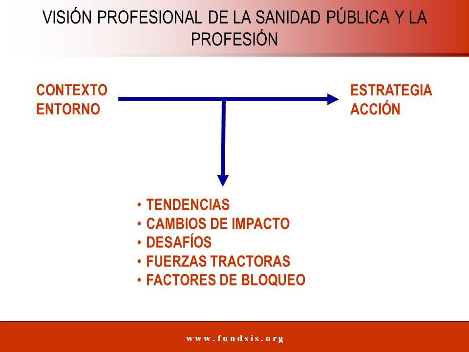 w w w.f u n d s i s. o r g DeseoPronóstico Percentil 2516 Mediana27 Percentil 7538 Cuestión 1.12.