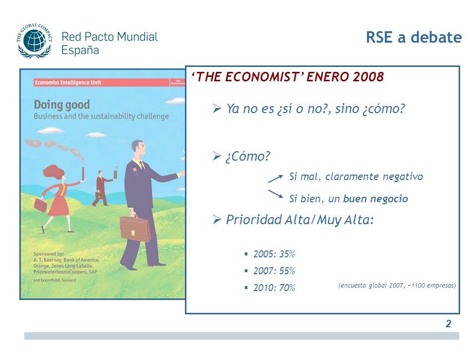 THE ECONOMIST ENERO 2008 Ya no es ¿sí o no?, sino ¿cómo? ¿Cómo? Prioridad Alta/Muy Alta: 2005: 35% 2007: 55% 2010: 70% Si bien, un buen negocio Si mal