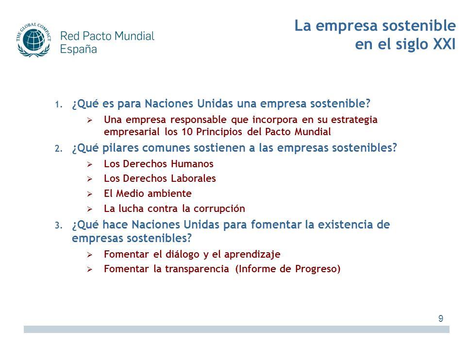 1. ¿Qué es para Naciones Unidas una empresa sostenible? Una empresa responsable que incorpora en su estrategia empresarial los 10 Principios del Pacto