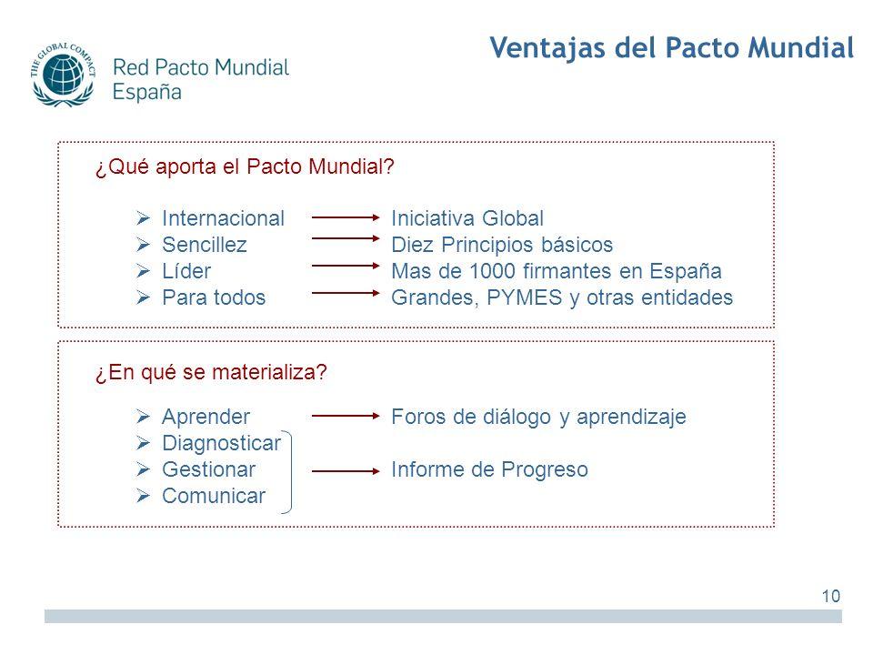 ¿Qué aporta el Pacto Mundial? ¿En qué se materializa? InternacionalIniciativa Global SencillezDiez Principios básicos LíderMas de 1000 firmantes en Es