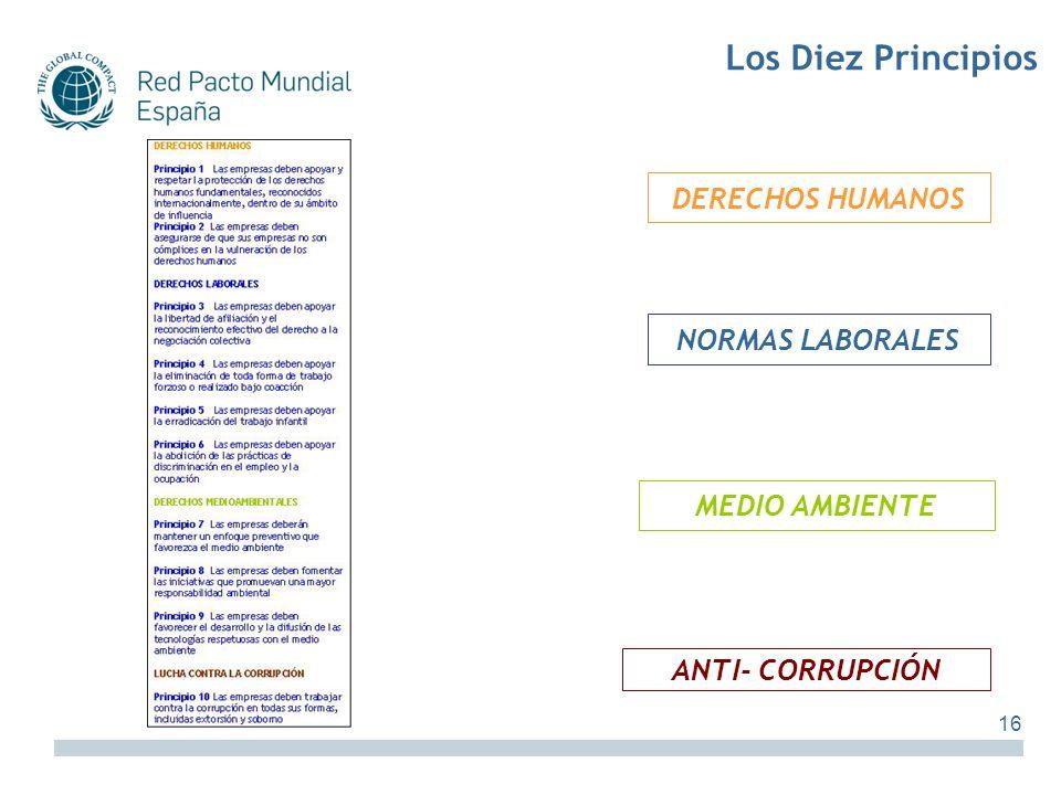 NORMAS LABORALES DERECHOS HUMANOS MEDIO AMBIENTE ANTI- CORRUPCIÓN Los Diez Principios 16