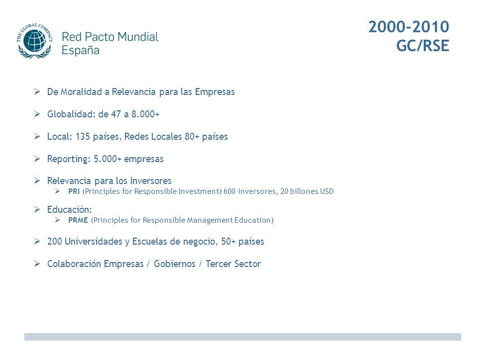 2000-2010 GC/RSE De Moralidad a Relevancia para las Empresas Globalidad: de 47 a 8.000+ Local: 135 países, Redes Locales 80+ países Reporting: 5.000+