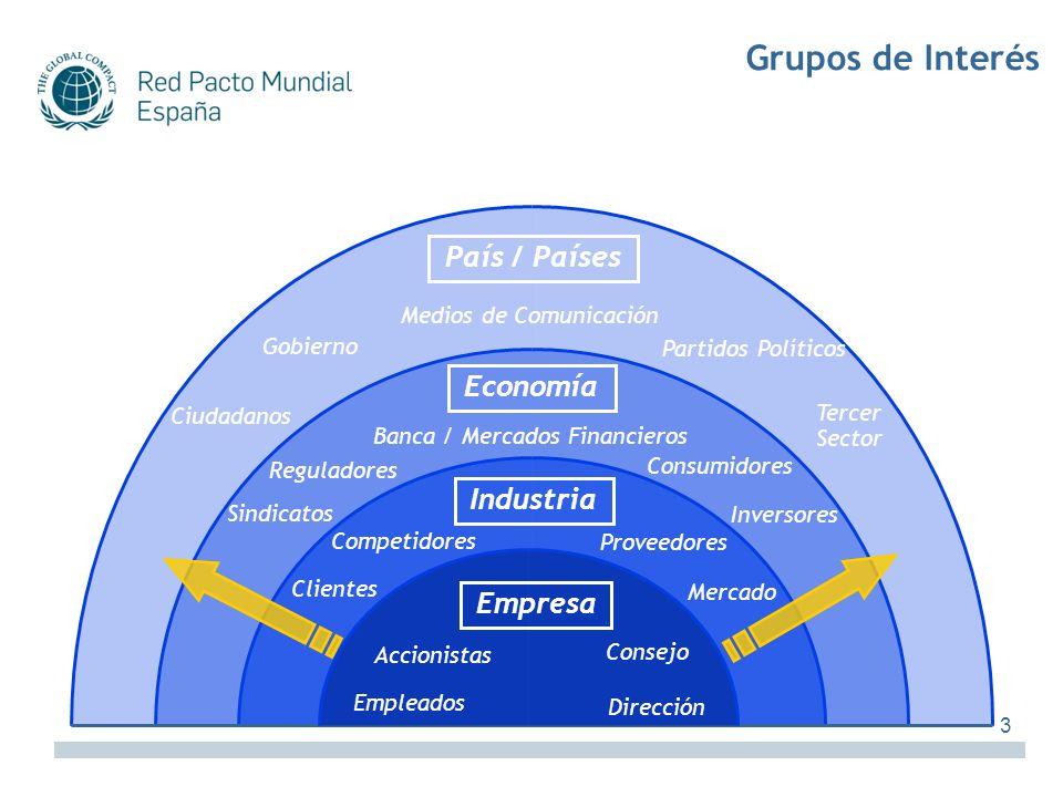 Más de 8.000 entidades en 130 países Fuente: Oficina de Global Compact (mayo 2010) El Pacto Mundial: red global 15