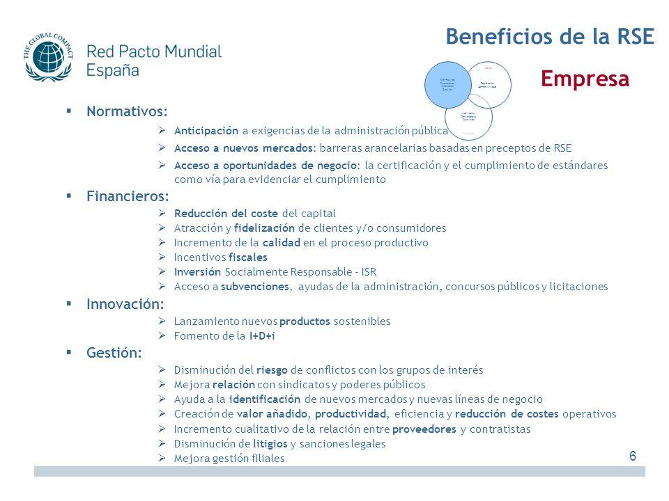 Normativos: Anticipación a exigencias de la administración pública Acceso a nuevos mercados: barreras arancelarias basadas en preceptos de RSE Acceso
