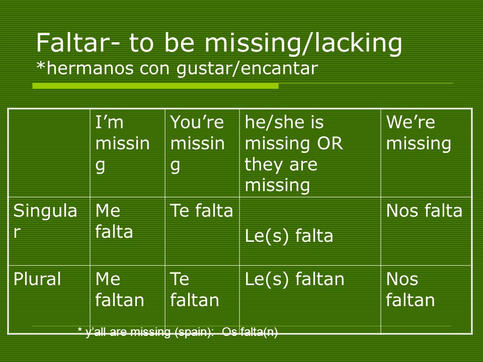 Faltar- to be missing/lacking *hermanos con gustar/encantar Im missin g Youre missin g he/she is missing OR they are missing Were missing Singula r Me falta Te falta Le(s) falta Nos falta PluralMe faltan Te faltan Le(s) faltanNos faltan * yall are missing (spain): Os falta(n)