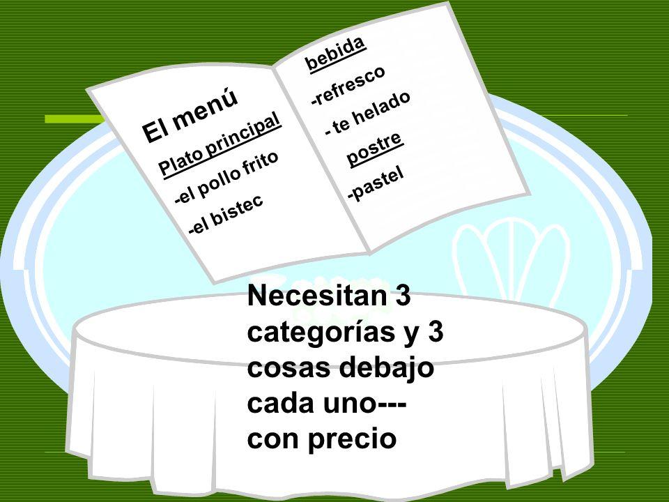 El menú bebida Plato principal -refresco -el pollo frito - te helado -el bistec postre -pastel Necesitan 3 categorías y 3 cosas debajo cada uno--- con