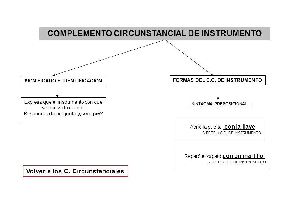 COMPLEMENTO CIRCUNSTANCIAL DE INSTRUMENTO Expresa que el instrumento con que se realiza la acción. Responde a la pregunta: ¿con qué? FORMAS DEL C.C. D