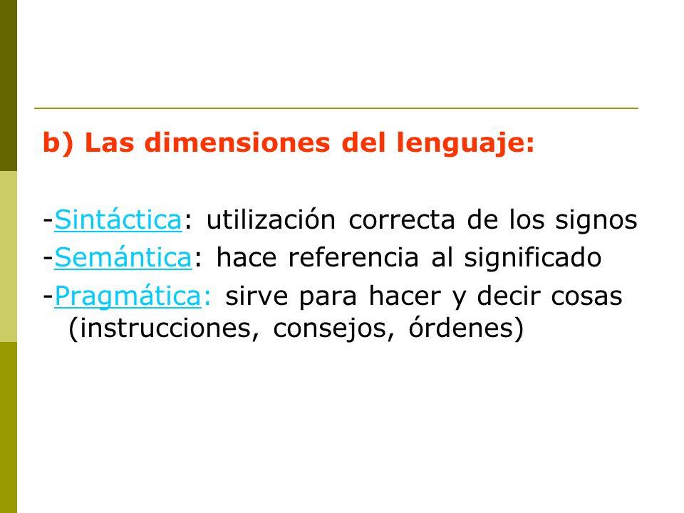 b) Las dimensiones del lenguaje: -Sintáctica: utilización correcta de los signos -Semántica: hace referencia al significado -Pragmática: sirve para ha