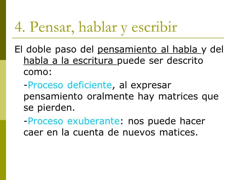 4. Pensar, hablar y escribir El doble paso del pensamiento al habla y del habla a la escritura puede ser descrito como: -Proceso deficiente, al expres