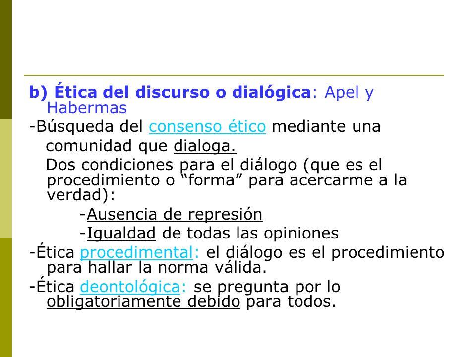 b) Ética del discurso o dialógica: Apel y Habermas -Búsqueda del consenso ético mediante una comunidad que dialoga. Dos condiciones para el diálogo (q