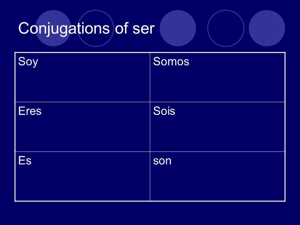 Conjugations of ser SoySomos EresSois Esson