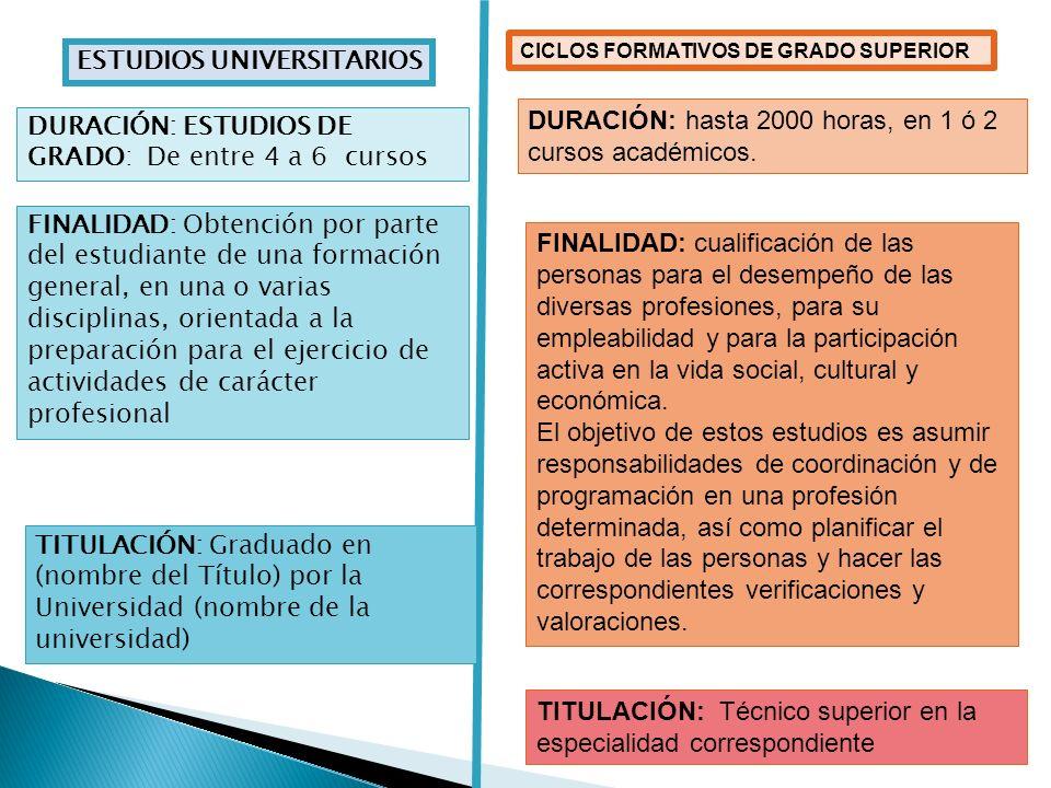 ESTUDIOS UNIVERSITARIOS DURACIÓN: ESTUDIOS DE GRADO: De entre 4 a 6 cursos FINALIDAD: Obtención por parte del estudiante de una formación general, en