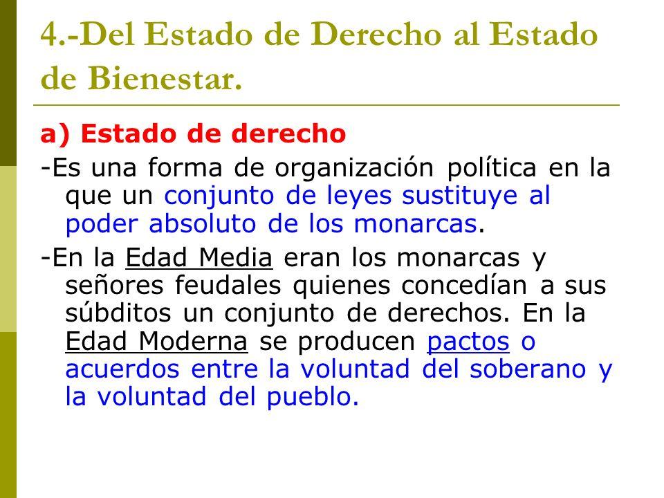 4.-Del Estado de Derecho al Estado de Bienestar. a) Estado de derecho -Es una forma de organización política en la que un conjunto de leyes sustituye