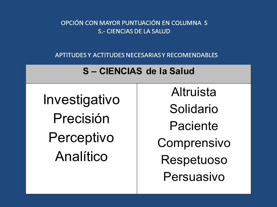 OPCIÓN CON MAYOR PUNTUACIÓN EN COLUMNA S S.- CIENCIAS DE LA SALUD APTITUDES Y ACTITUDES NECESARIAS Y RECOMENDABLES S – CIENCIAS de la Salud Investigativo Precisión Perceptivo Analítico Altruista Solidario Paciente Comprensivo Respetuoso Persuasivo