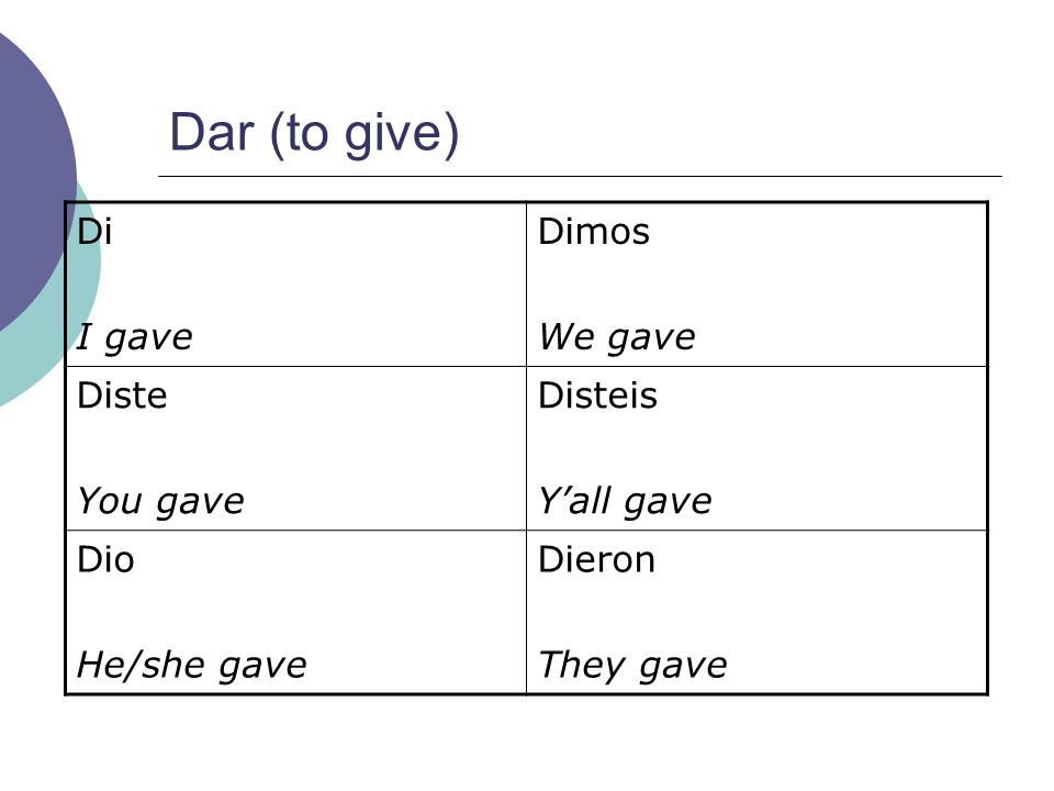 Dar (to give) Di I gave Dimos We gave Diste You gave Disteis Yall gave Dio He/she gave Dieron They gave