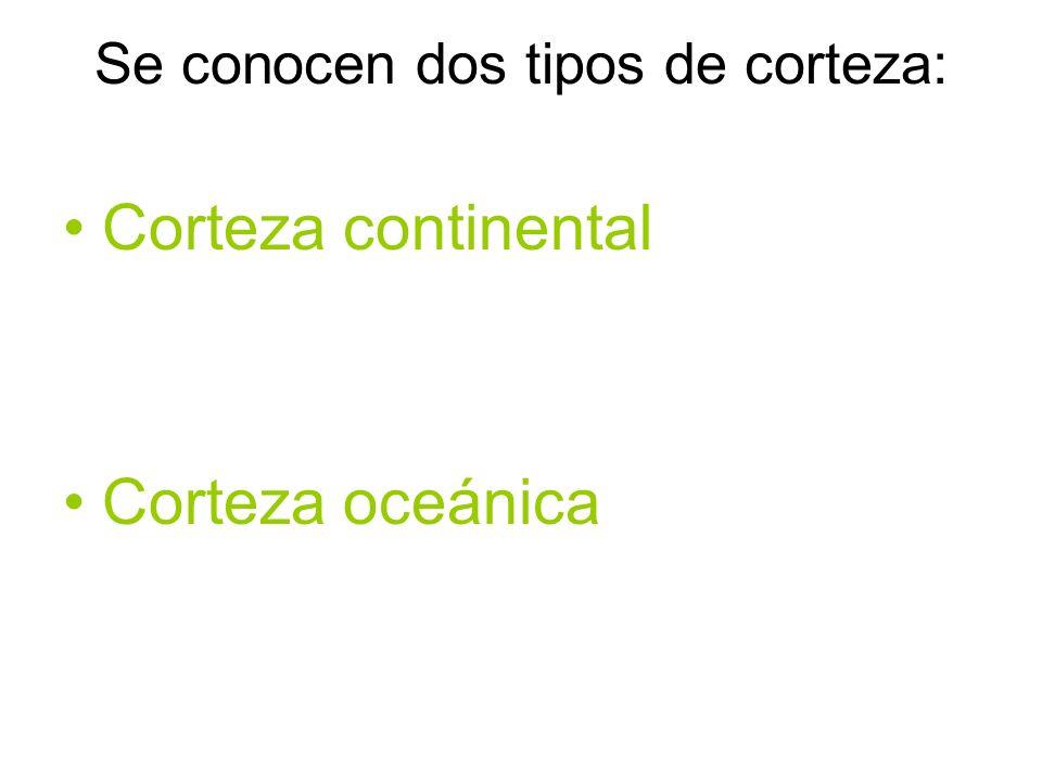 Se conocen dos tipos de corteza: Corteza continental Corteza oceánica