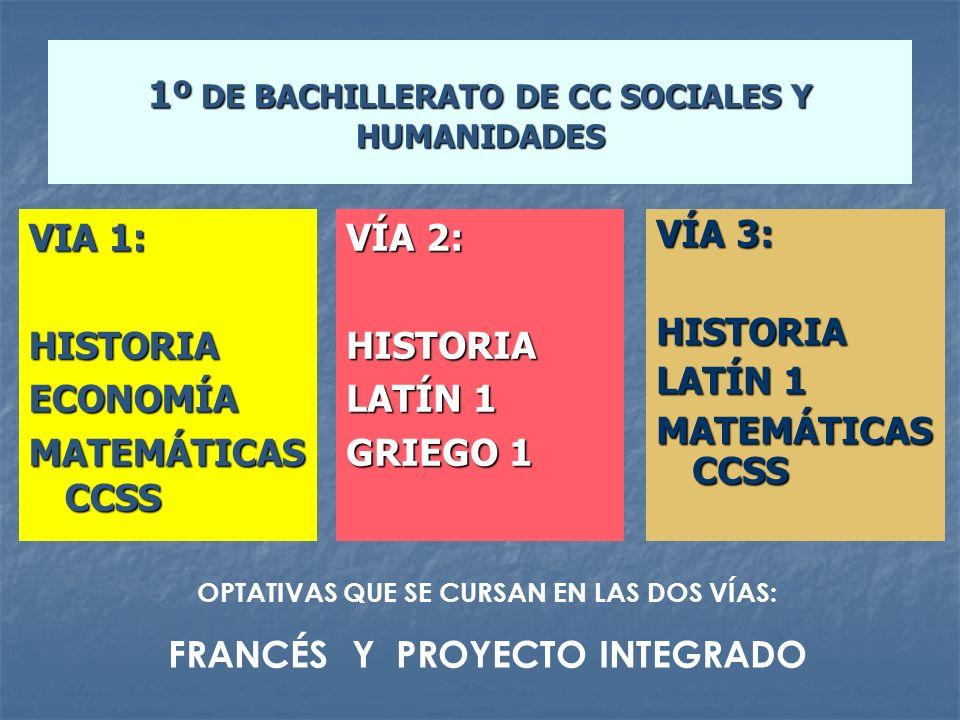 1º DE BACHILLERATO DE CC SOCIALES Y HUMANIDADES VIA 1: HISTORIAECONOMÍA MATEMÁTICAS CCSS VÍA 2: HISTORIA LATÍN 1 GRIEGO 1 OPTATIVAS QUE SE CURSAN EN L
