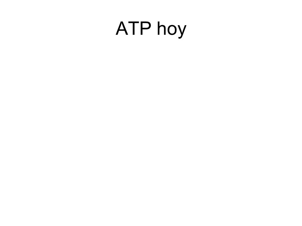 ATP hoy