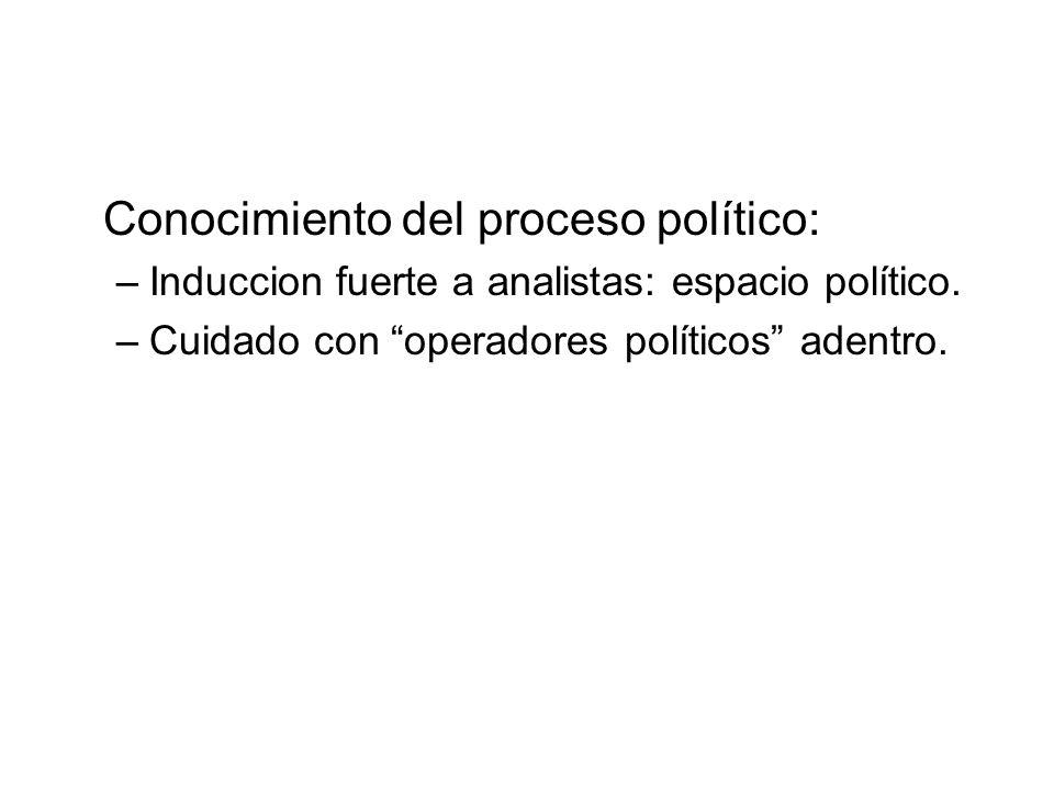 Conocimiento del proceso político: –Induccion fuerte a analistas: espacio político. –Cuidado con operadores políticos adentro.
