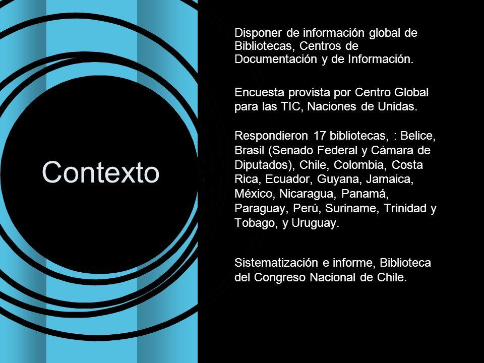 Contexto Disponer de información global de Bibliotecas, Centros de Documentación y de Información. Encuesta provista por Centro Global para las TIC, N