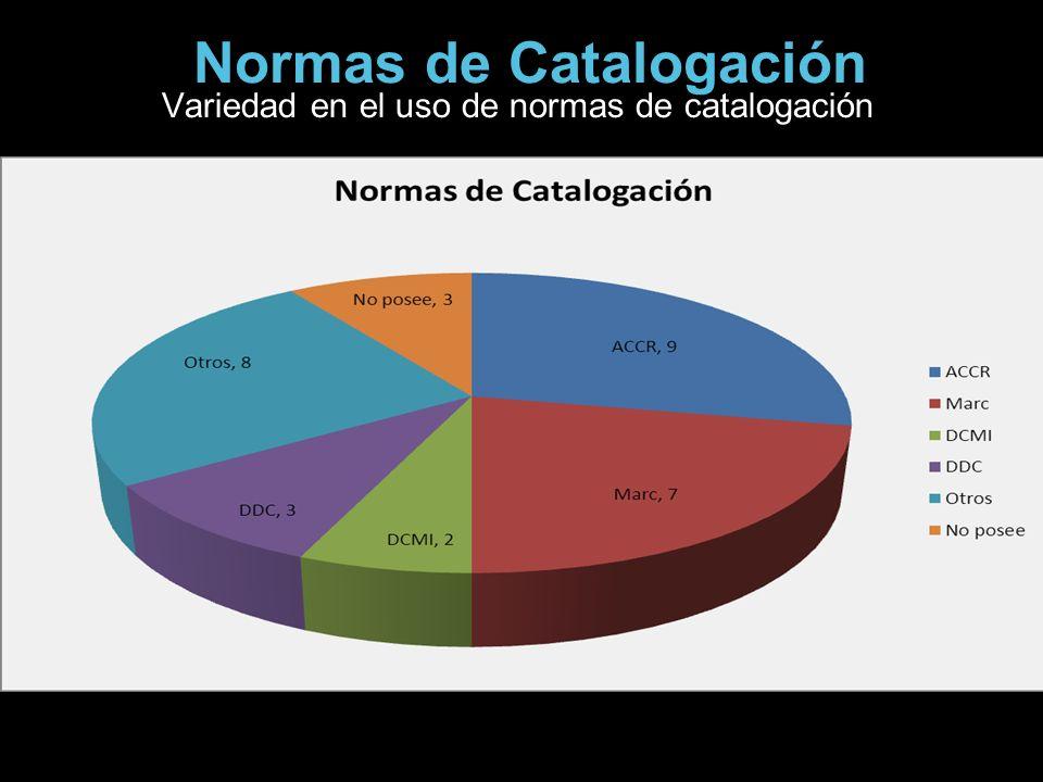 Normas de Catalogación Variedad en el uso de normas de catalogación