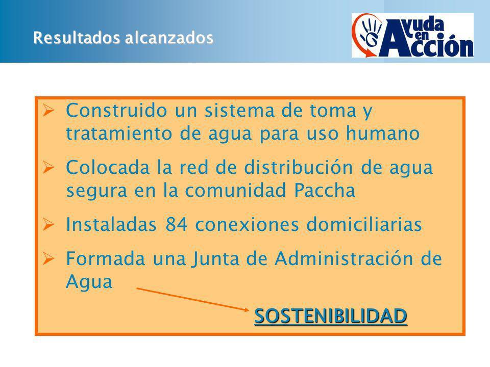Resultados alcanzados Construido un sistema de toma y tratamiento de agua para uso humano Colocada la red de distribución de agua segura en la comunid