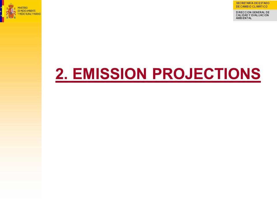 SECRETARÍA DE ESTADO DE CAMBIO CLIMÁTICO DIRECCION GENERAL DE CALIDAD Y EVALUACION AMBIENTAL REAL GDP GROWTH RATE 1997-2007 Spain vs.