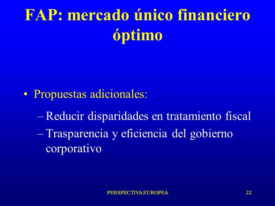 PERSPECTIVA EUROPEA22 FAP: mercado único financiero óptimo Propuestas adicionales: –Reducir disparidades en tratamiento fiscal –Trasparencia y eficiencia del gobierno corporativo