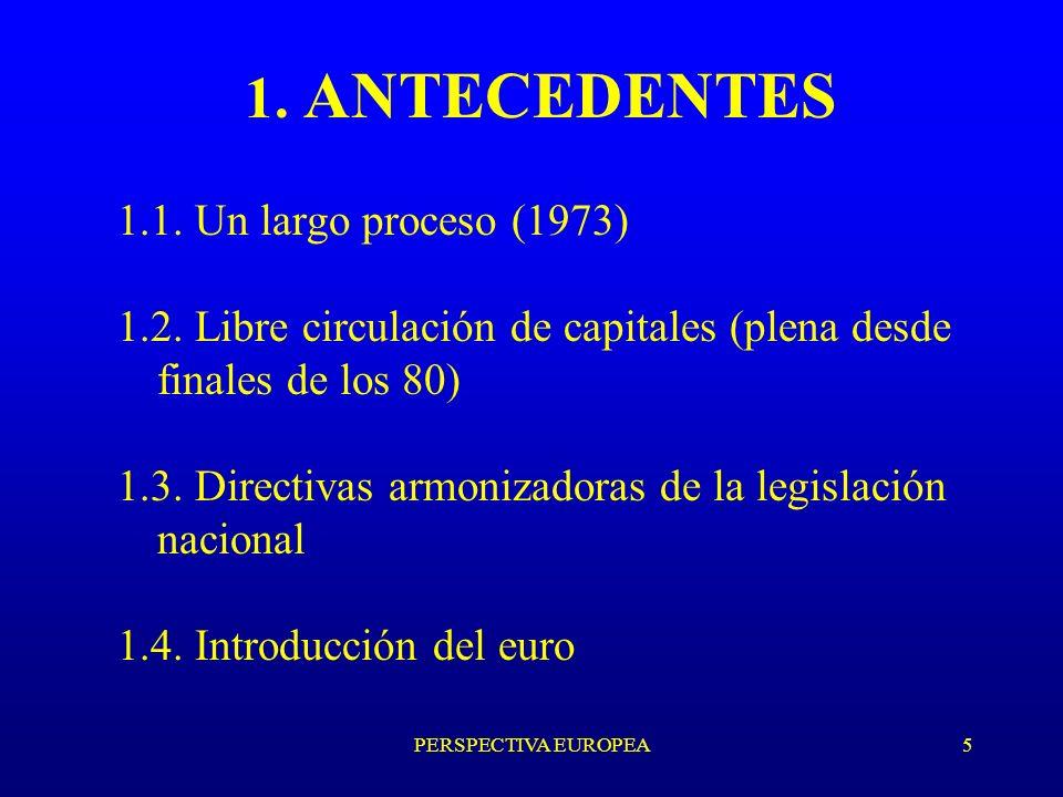 PERSPECTIVA EUROPEA5 1. ANTECEDENTES 1.1. Un largo proceso (1973) 1.2.